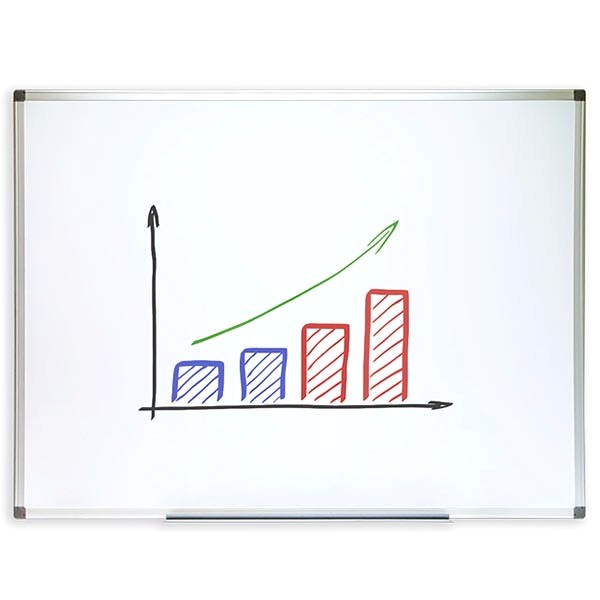 whiteboard budget 1200x900mm schreibtafel