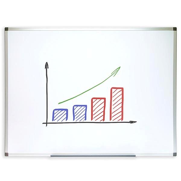 whiteboard budget 1800x900mm schreibtafel