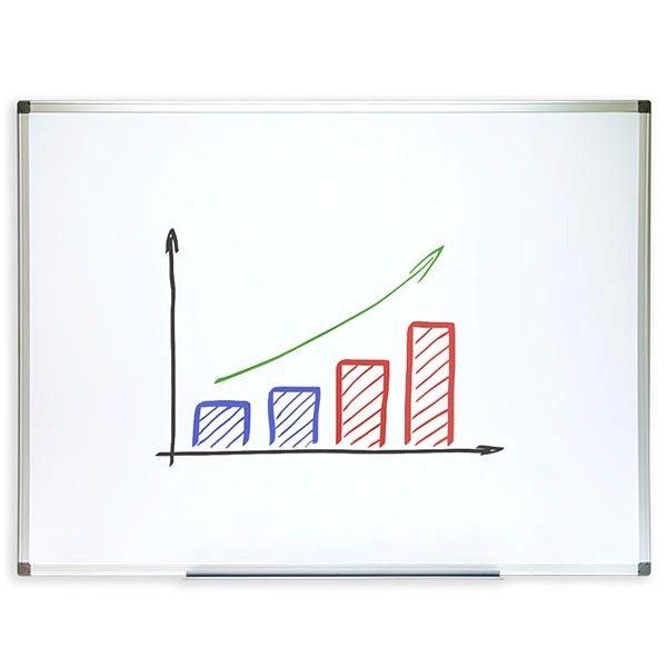whiteboard budget 600x450mm schreibtafel