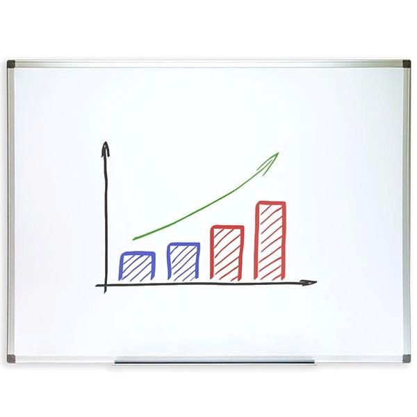 Whiteboard Budget 900x600mm Schreibtafel